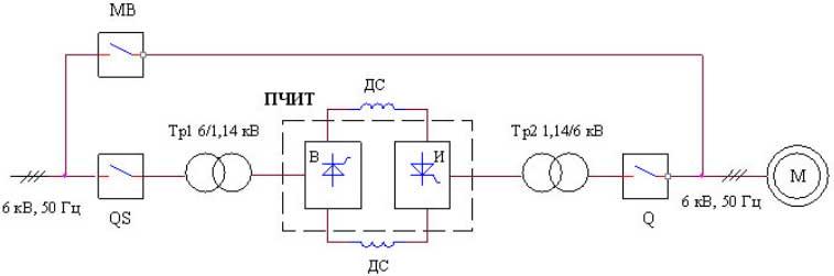 Силовая схема ПЧИТ