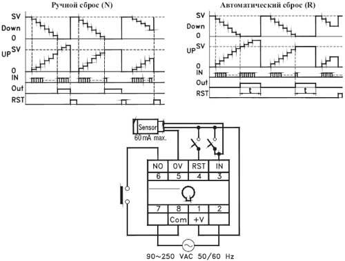 Устройство и настройка прибора.  SС-D/H5C серия: цифровые счетчики импульсов.